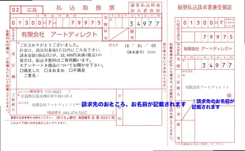 振込 手数料 広島 銀行